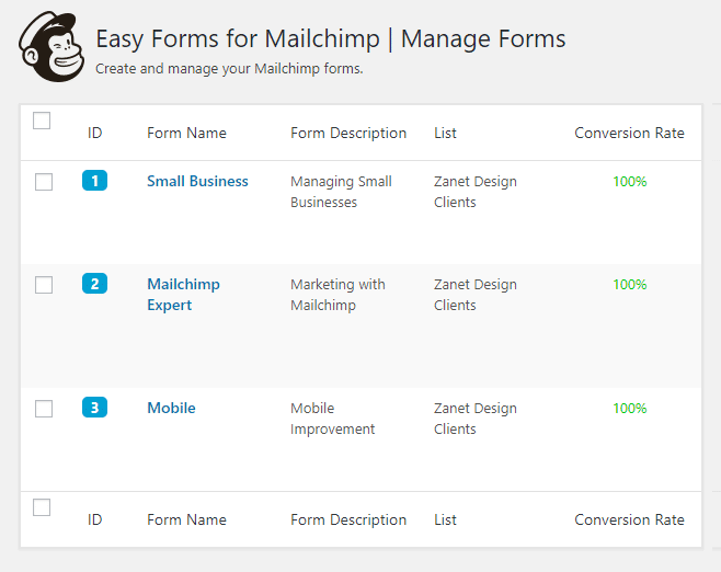 Easy forms is free as a Mailchimp plugin for WordPress