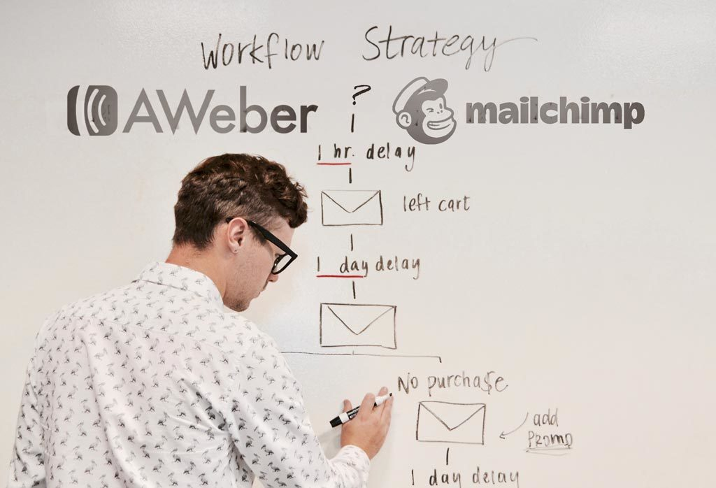Mailchimp and Aweber marketing campaign management