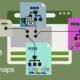 generate a site map