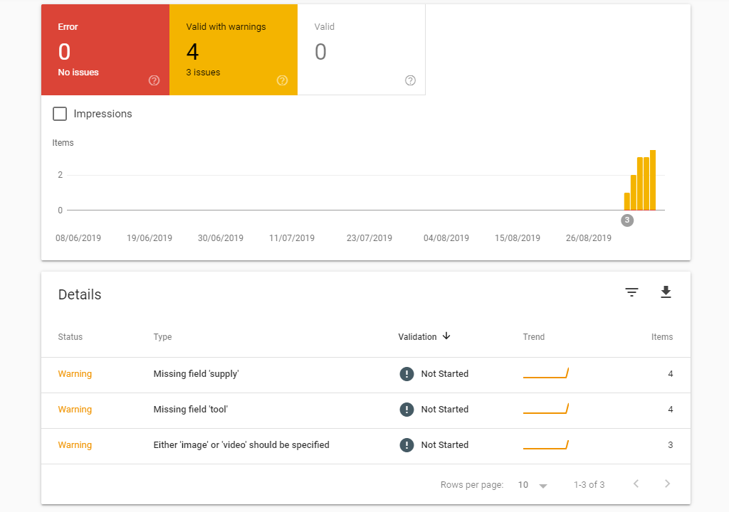 Google Console How-to issues