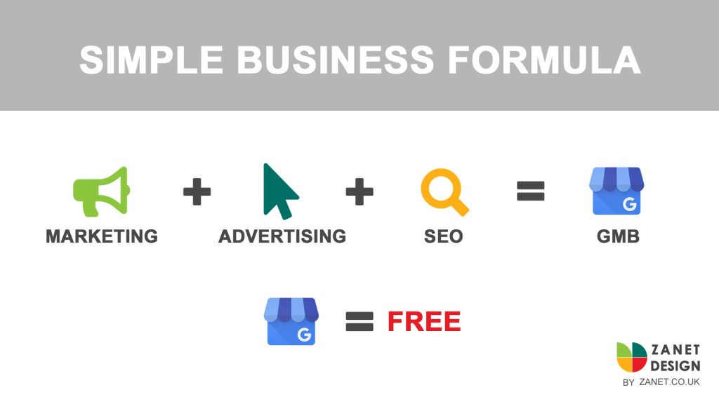 Google My Business Free Marketing