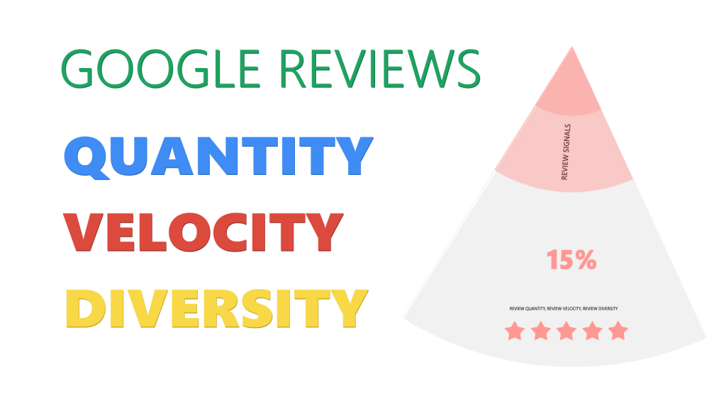 Google My Business reviews for local business seo