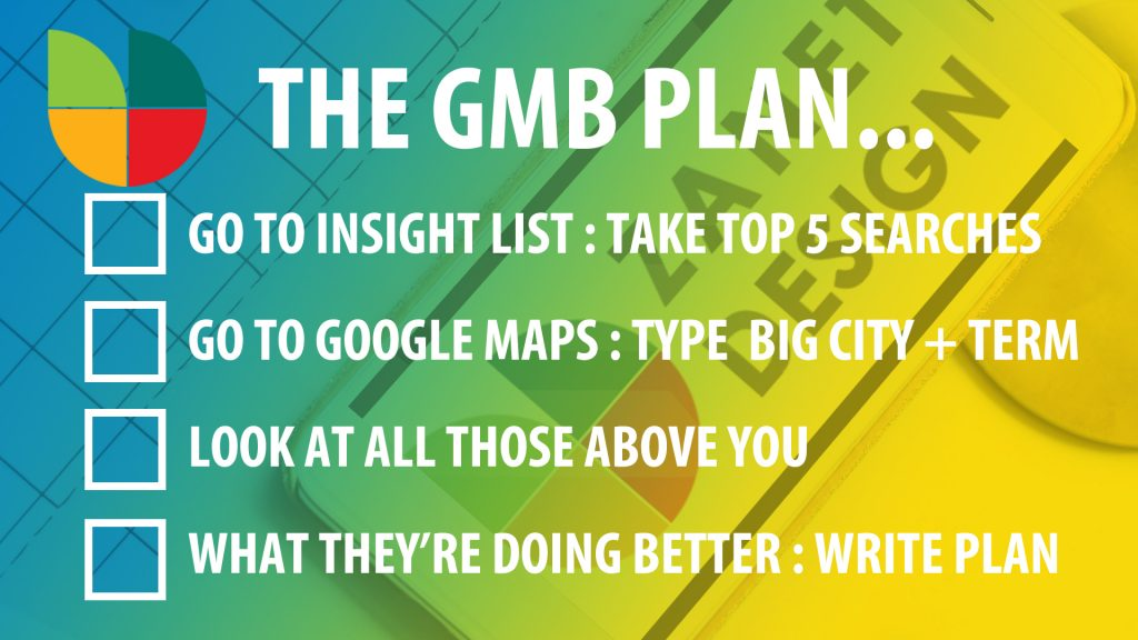 A plan to help you with Google My Business