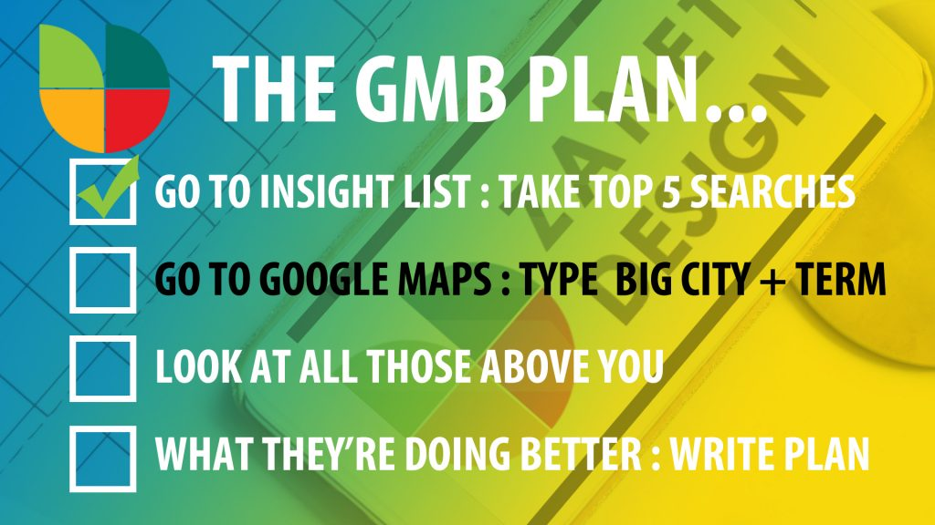 Google My Business Help By using A local City