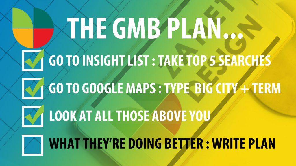 Write the GMB plan