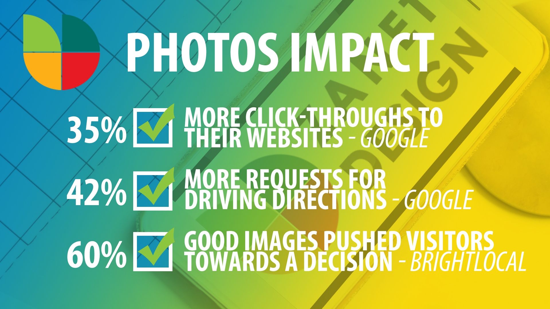 Photos impact
